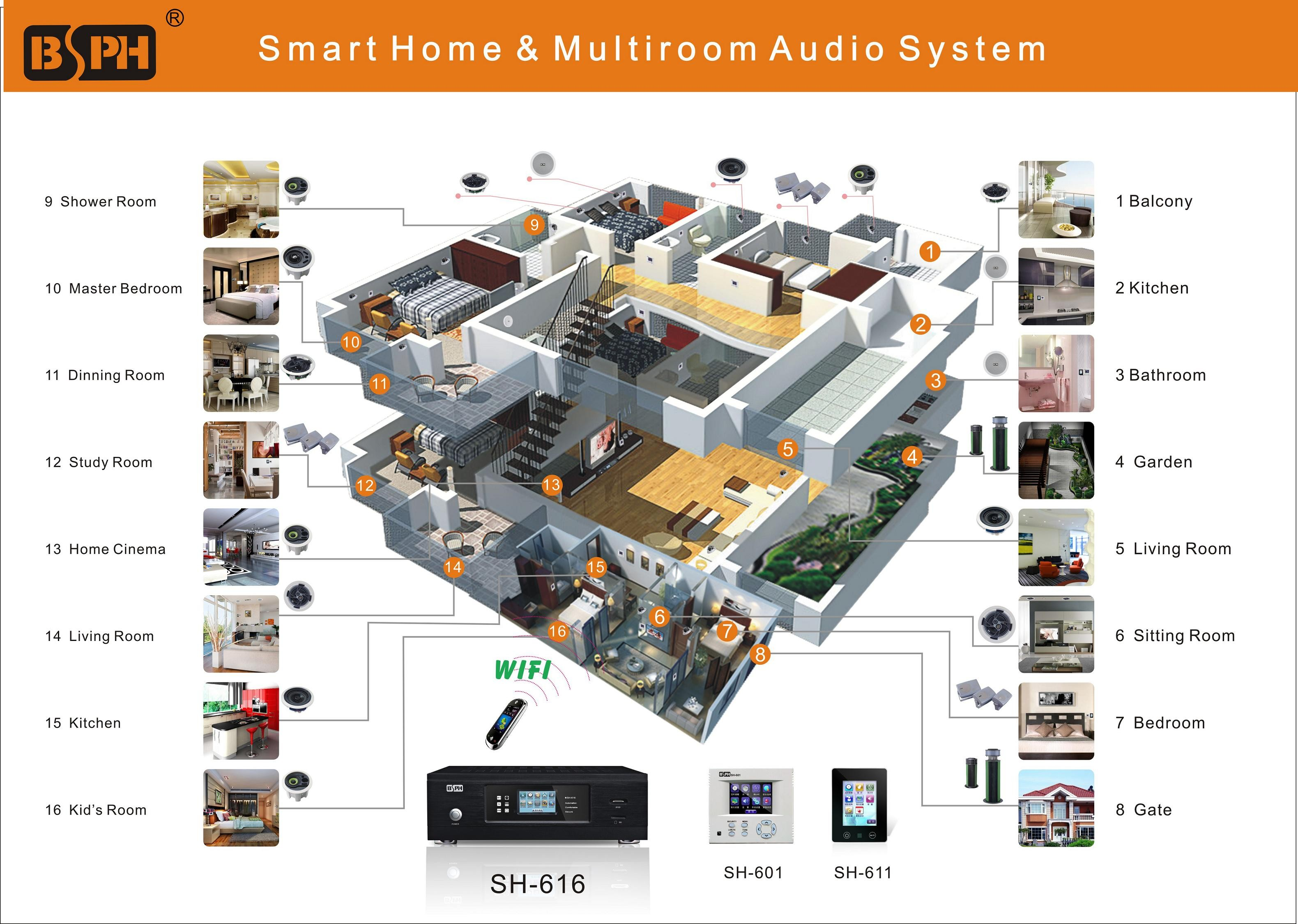 Multi Room Multimedia Wireless Home Automation System